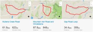 Cycling Routes – Goulburn – Australia